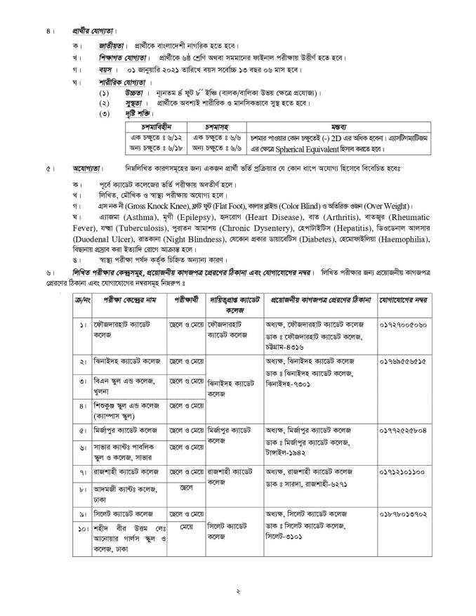 Cadet Colleg Admission Result 2021