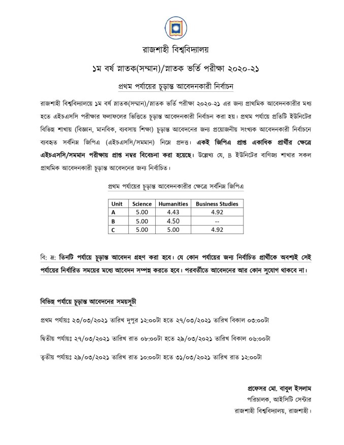 Rajshahi University (RU) Primary Selection Result Notice PDF