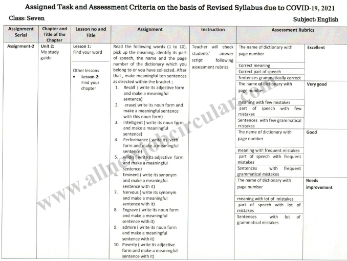 class 7 english 6th week assignment 2021