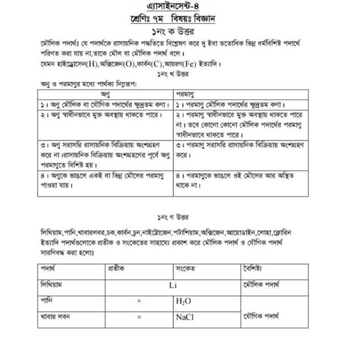 class 7 science assignment answer 2021 (1)