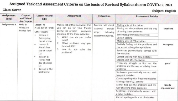 class 7 assignment english 8th week 2021