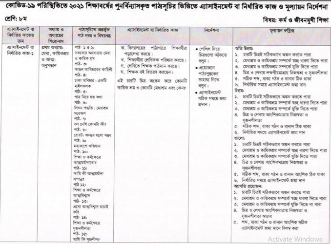 class 8 kormo o jibonmukhi shikkha 5th week answer 2021