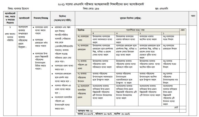 ssc assignment 1st week business entrepenuers page two