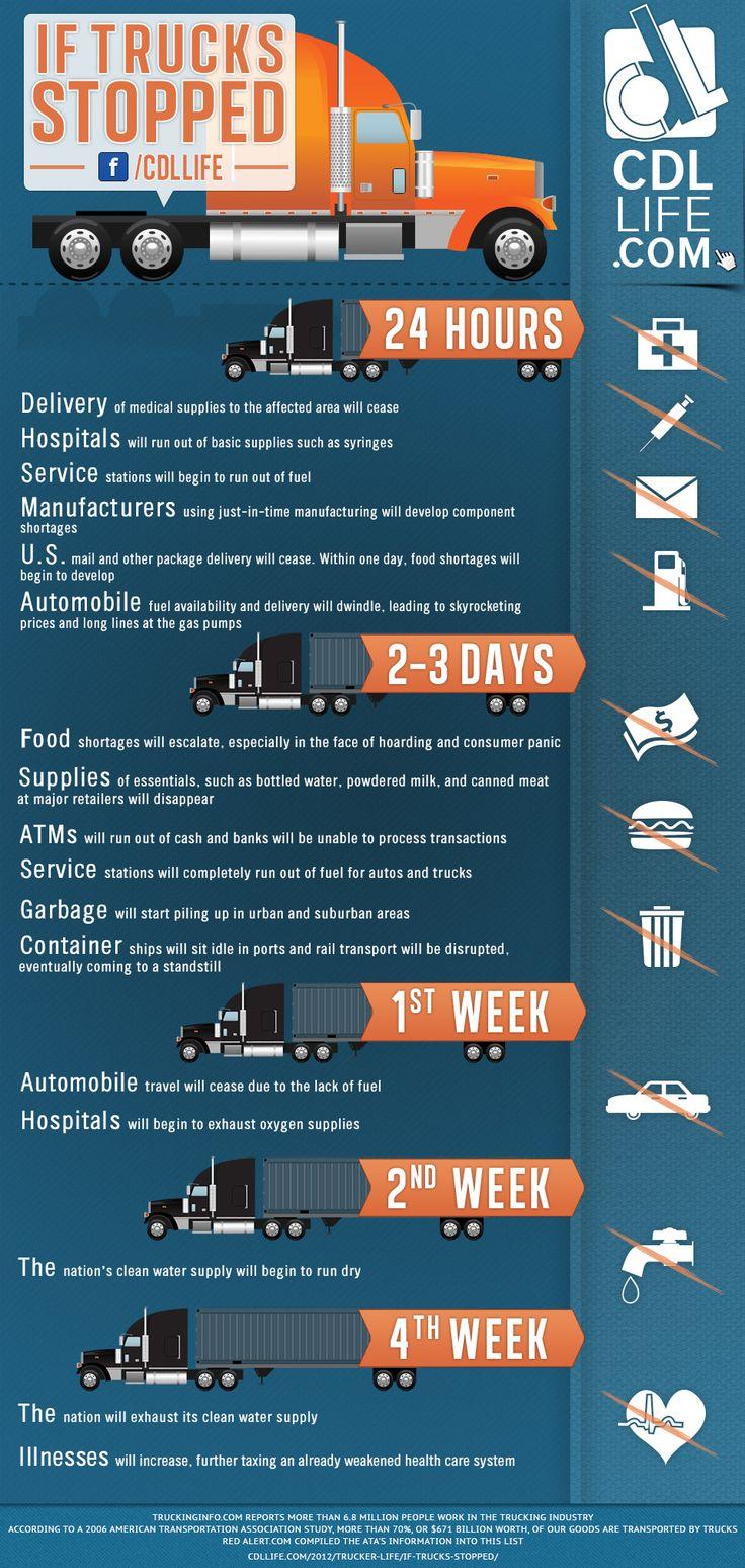 TruckingInfoGraphic1.jpg