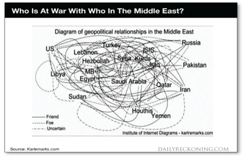 middle_east_war.png