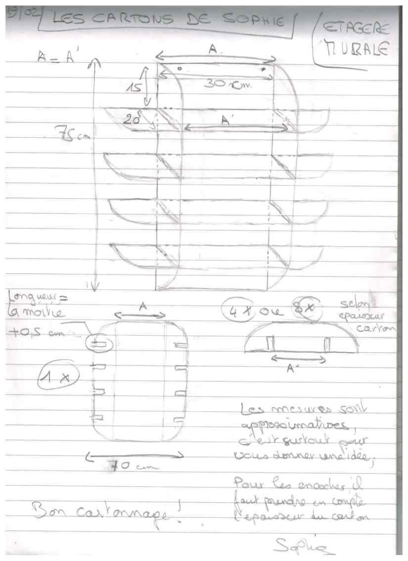 Plan de meuble en carton