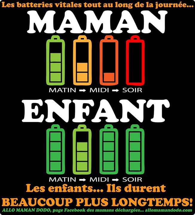 enfants batterie parents