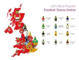 uk-most-popular-online-teams