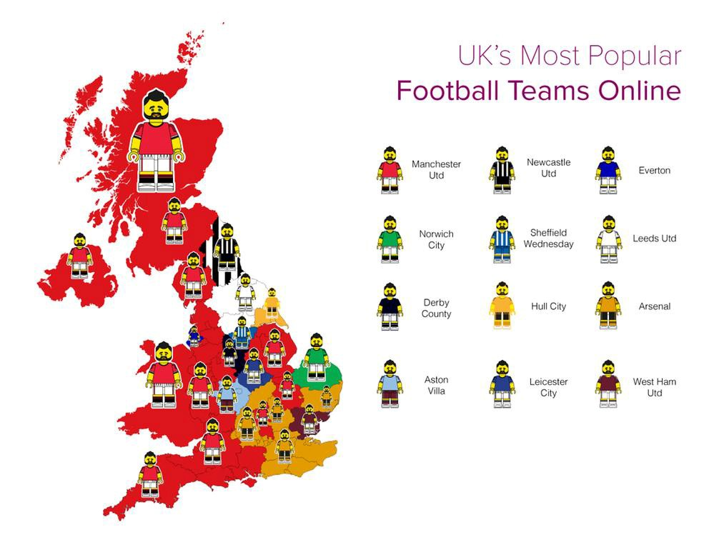 Support Your Local Team? You don't according to Google!
