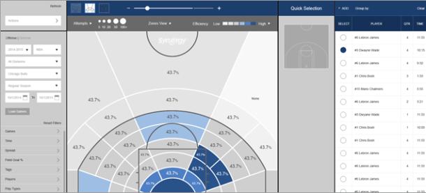 Multi-shot Chart, UI