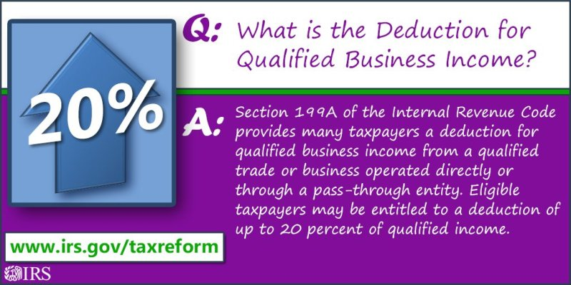 What is the Deduction for QBI