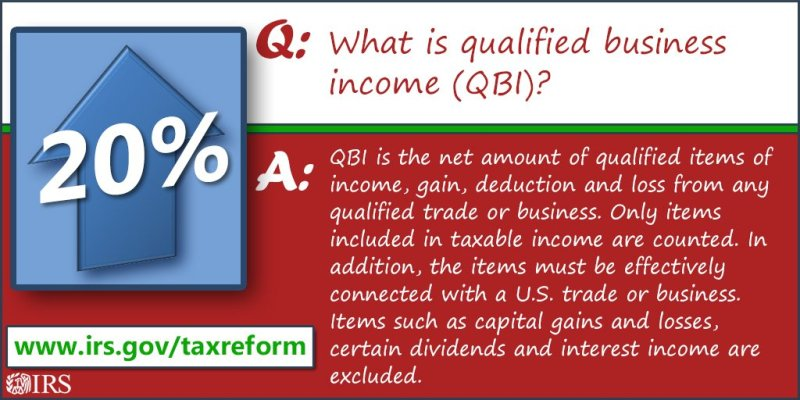 What is Qualified Business Income
