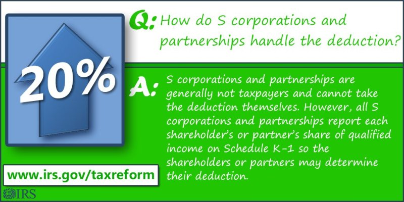 How do S Corps and Partnerships Handle the Deduction