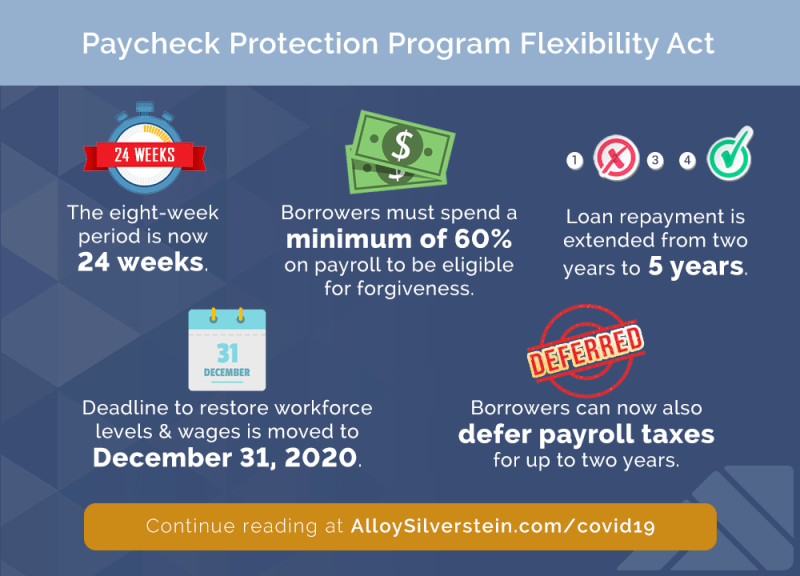 Key Highlights of Paycheck Protection Program Flexibility Act