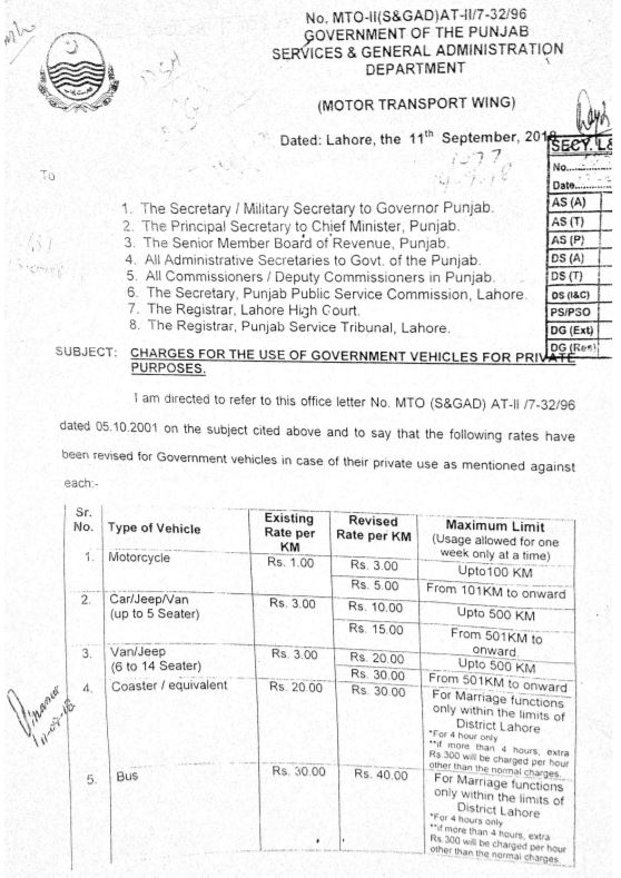 Charges for the Use of Government Vehicles for Private Purposes | Government of the Punjab Services & General Administration Department (Motor Transport Wing) | September 11, 2018 - allpaknotifications.com