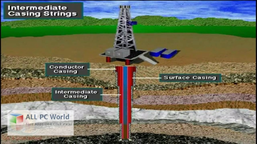 Download Schlumberger Drilling Course 10 CDs Free
