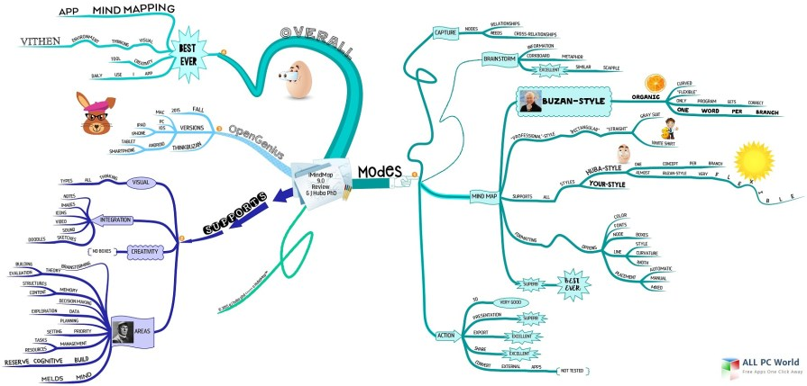 iMindMap Ultimate 9.0 Review