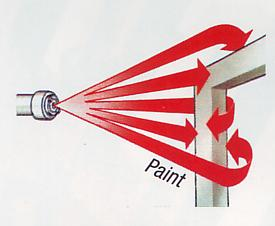 electrostatic-paint