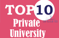 Top 10 Private University Ranking in Bangladesh