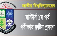 NU Masters Part 1 Exam Routine 2017 & Form Fill-Up Notice