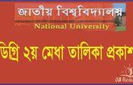 NU Degree 2nd Merit List Result 2016- 2017 App.nu.edu.bd