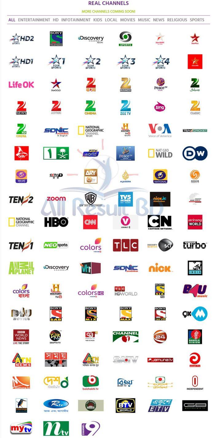 Real Vu Channel List