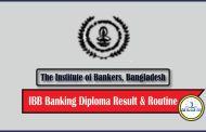86th IBB Banking Diploma Result & Exam Routine 2017