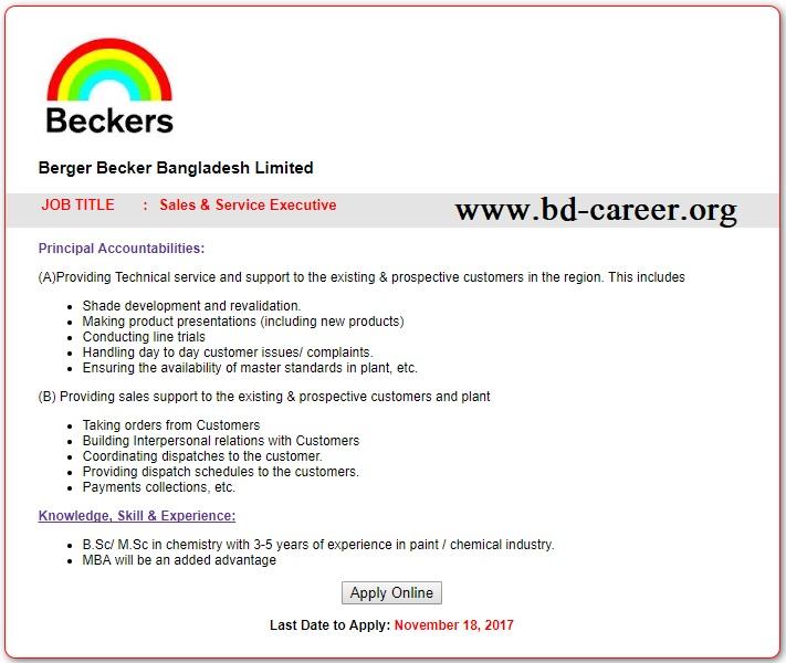 Berger Becker Bangladesh job circular