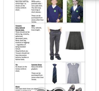 Uniform Checklist : Y1-Y6