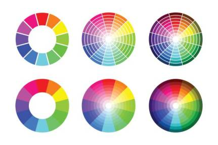 How to Apply Colour Theory When Designing Your Signage - Our Guide