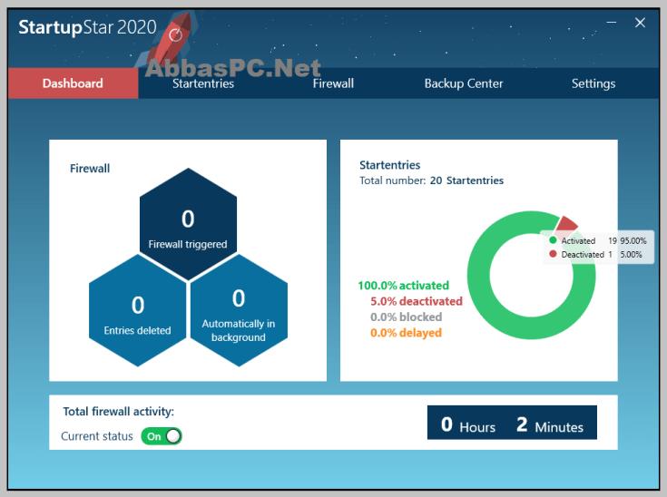 abelssoft-startupstar-license-key-5249398