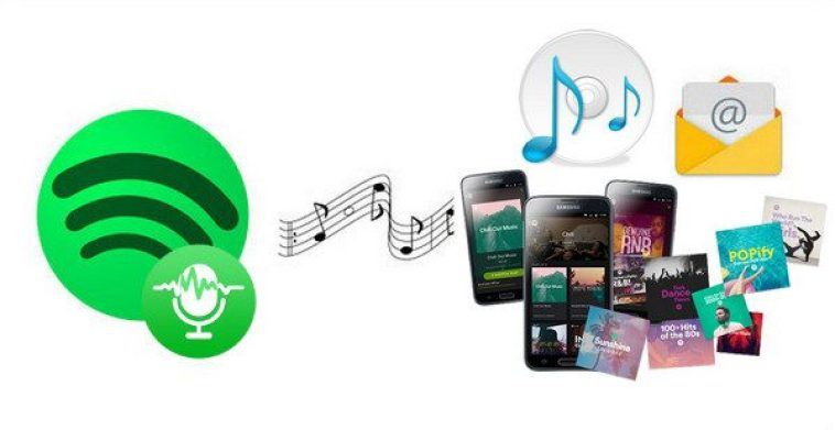 spotify-music-converter-review-7671450