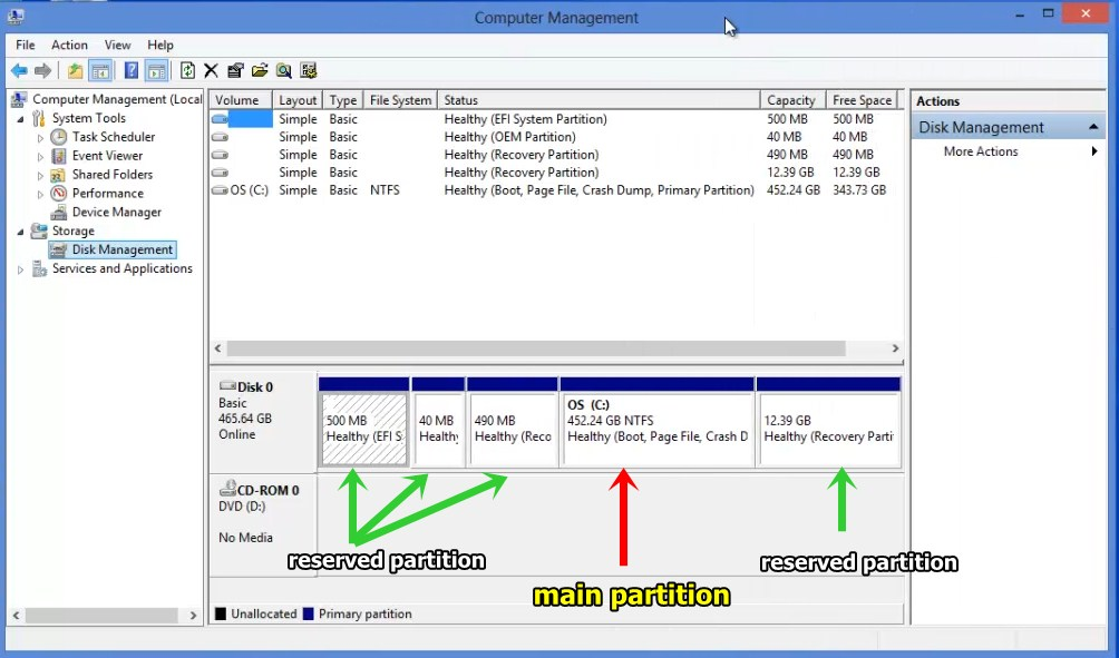 hard disk partition - create hard disk partition in windows 7/8