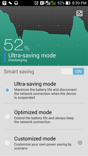 Tips to Increase Android Phone Battery Life