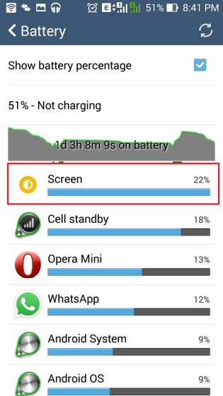 Tips to Increase Android Phone Battery Standby