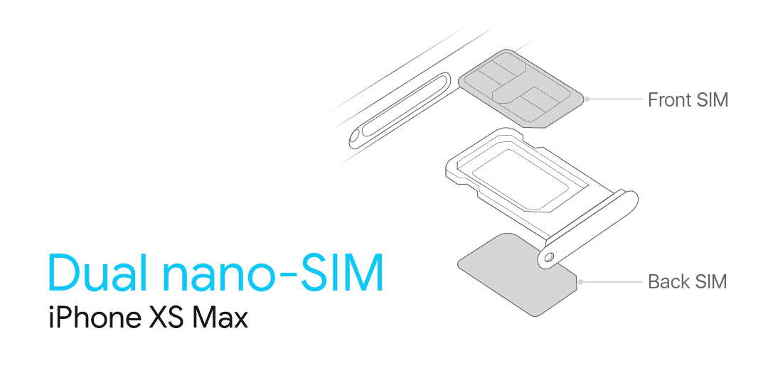 How to use Dual SIM with two nano-SIM cards on iPhone XS
