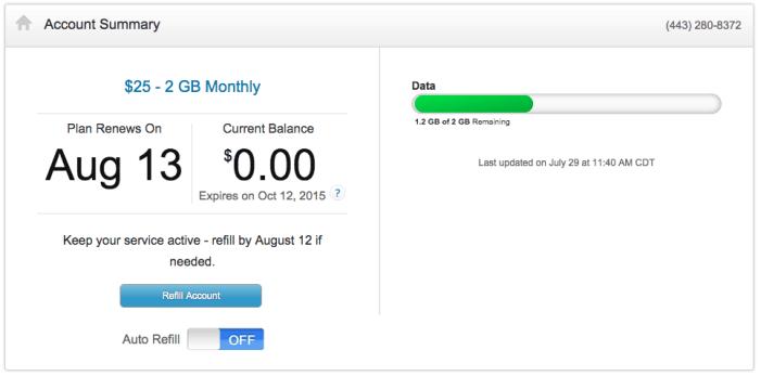 AT&T GoPhone data balance