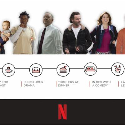 How to Manage Netflix Streaming in a Diverse Family