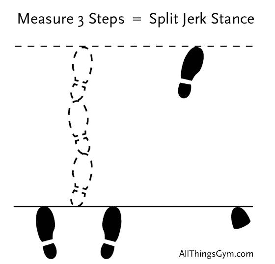 3 Steps Measure Split Jerk Stance Foot Position