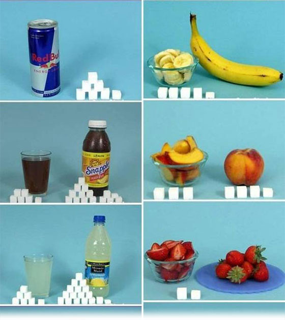 Amount of Sugar in Foods and Drinks