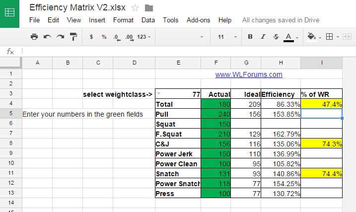 efficiency matrix