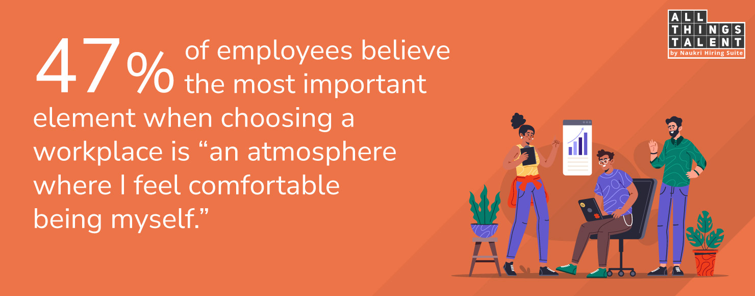 47-of-employees-believe-the-most-important-element