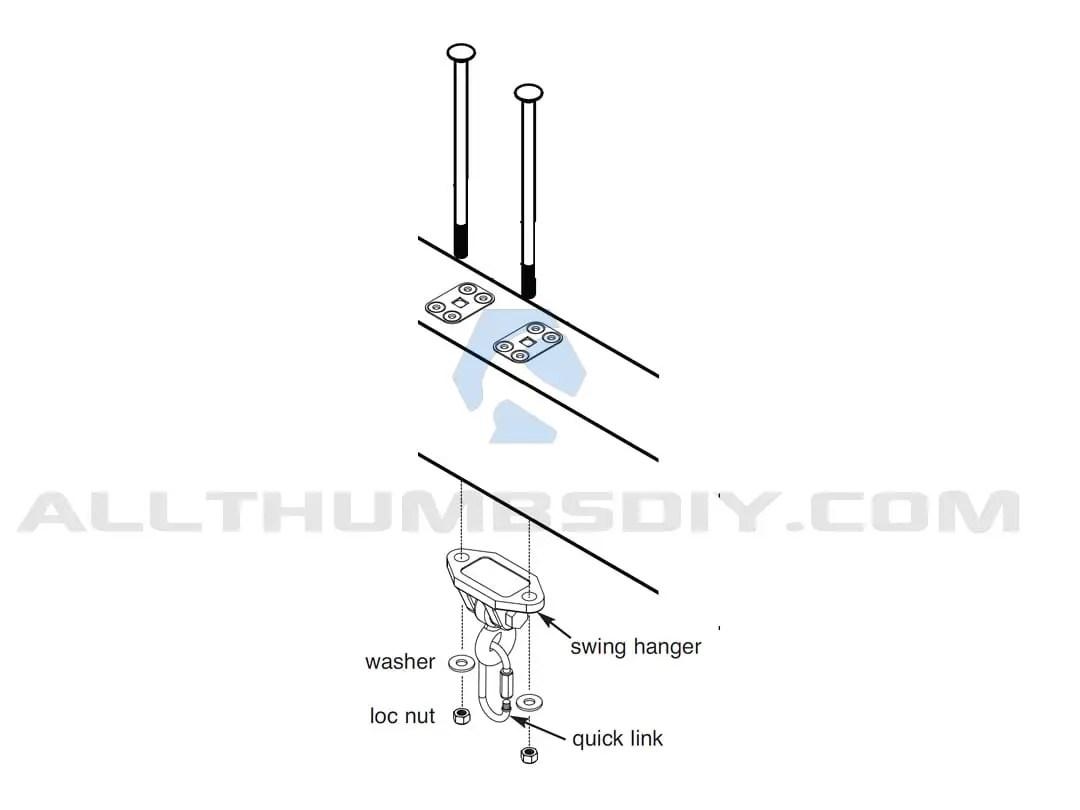 Allthumbsdiy Outdoor Play Swing Hanger Comparison Swing N