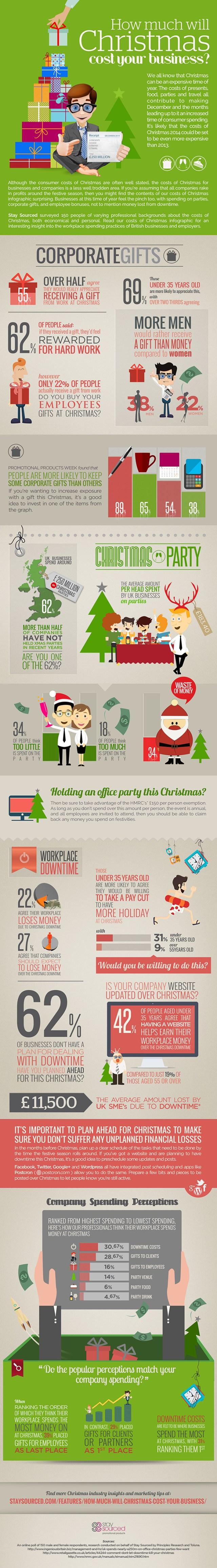 Christmas Infographic Design