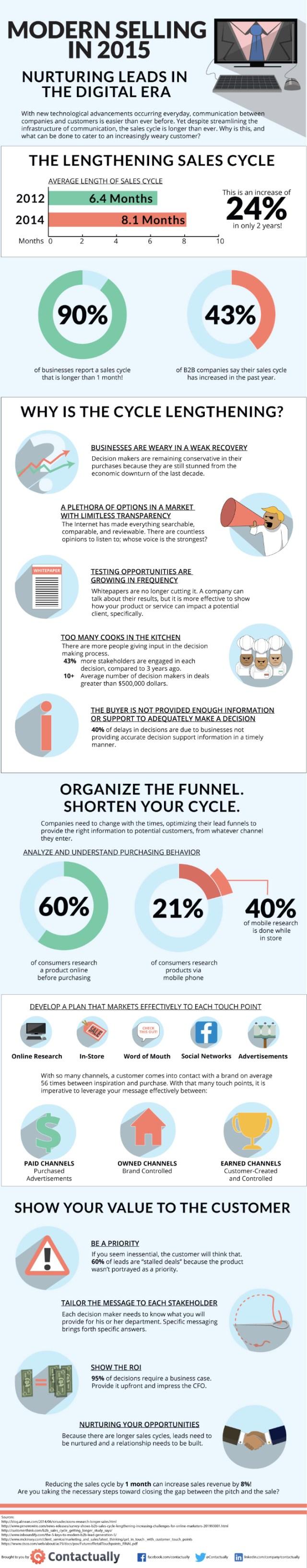 Contactually-Modern-Salesman-Infographic-21