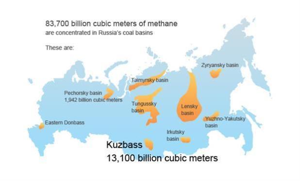 Россия Запасы Угля