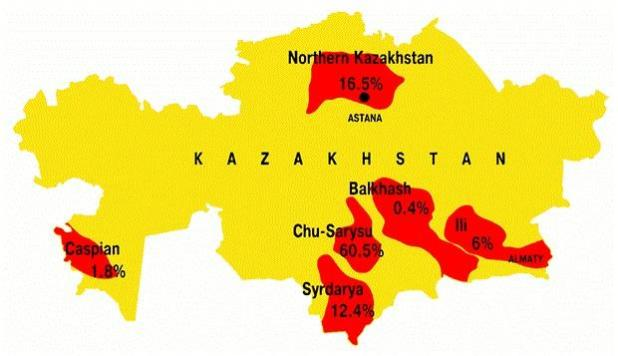 kazakhstan coal reserves