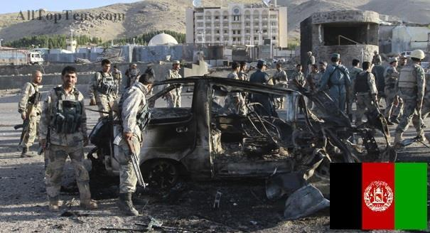 2nd most dangerous country : Afghanistan