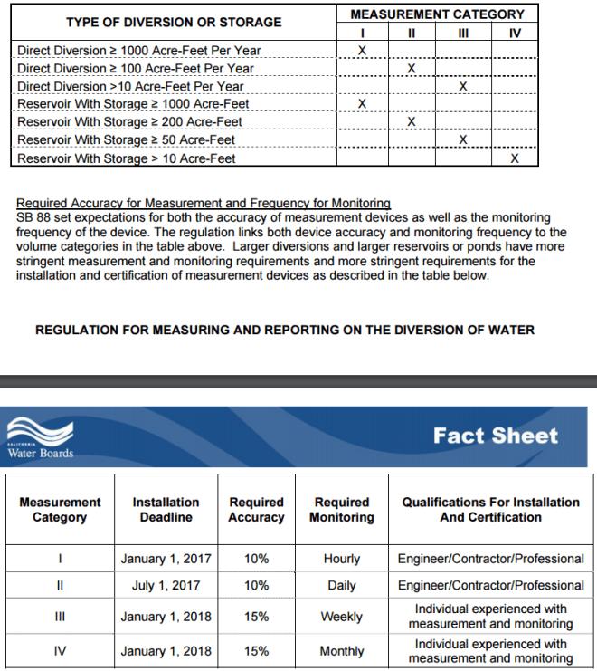 Board_FactSheet_MeasurementAccuracy