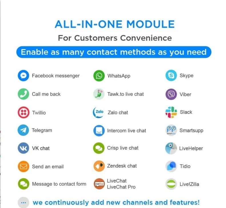 You are currently viewing All-in-One Module – Live Chat, WhatsApp, Call Back, Messenger 1.9.83